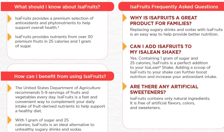 Benefits of IsaFruits