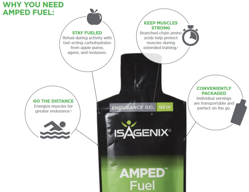 Why Buy AMPED Fuel