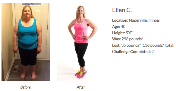 Ellen Weight Loss
